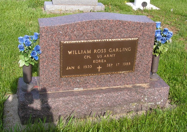 William Ross Garling