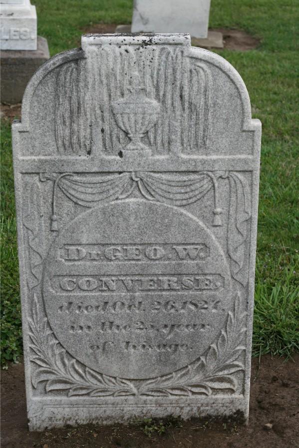 Dr George W. Converse