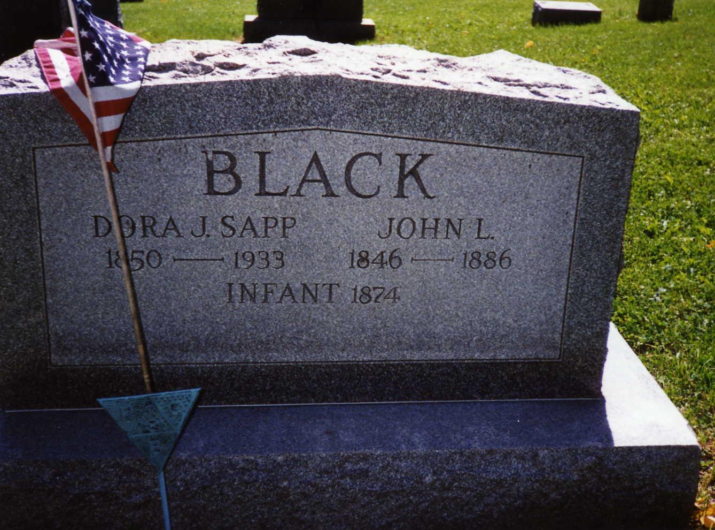Dr John Luther Black