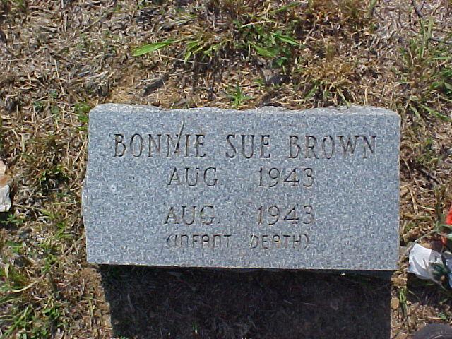 Bonnie Sue Brown