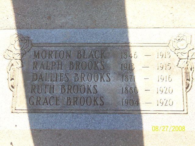 Dallies Brooks