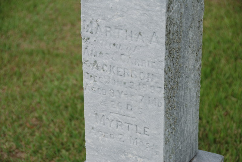 Martha A. Ackerson