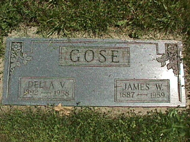 James W. Gose