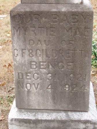 Myrtie Mae Benge