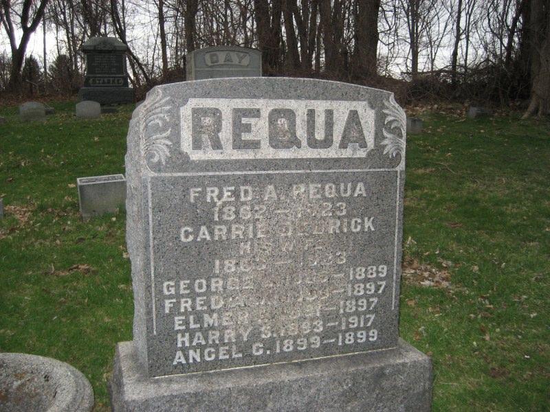 Fred A. Requa