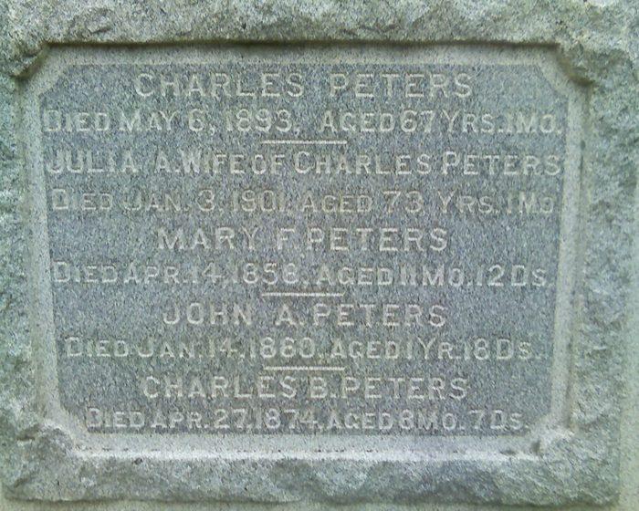 Charles Peters
