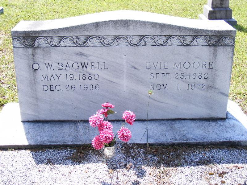O. W. Bagwell