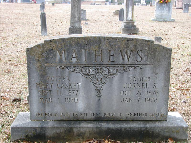 Cornel Samuel Mathews