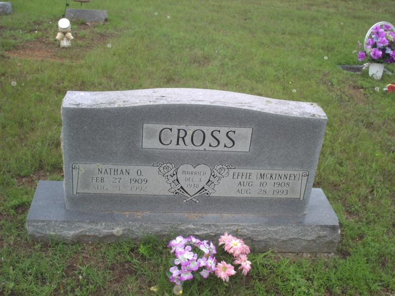 Nathan Otis Cross