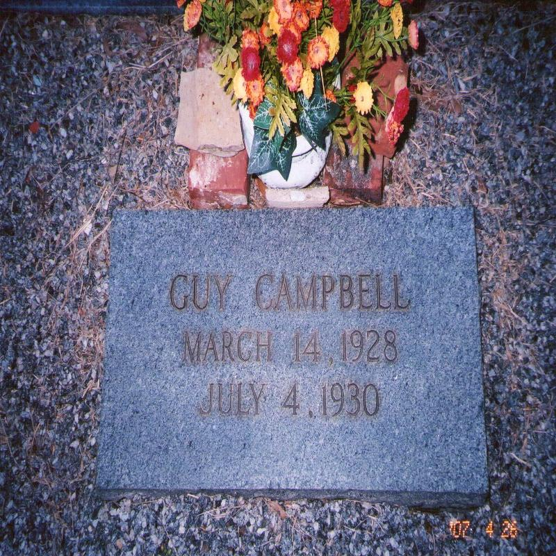 Guy Campbell