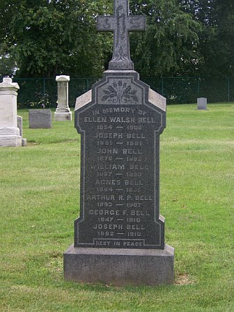 George F Bell
