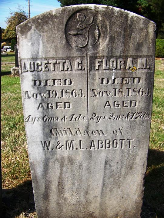 Flora May Abbott