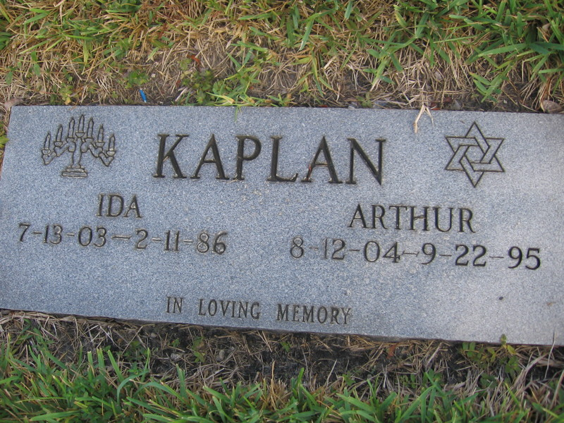 Arthur Kaplan