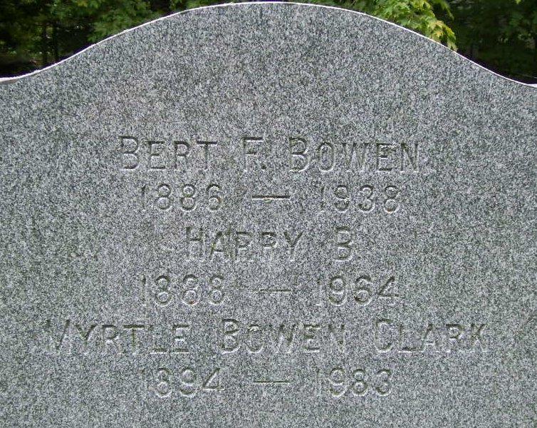 Harry Benjamin Bowen