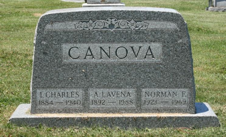 A. Lavena Canova
