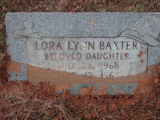 Lora Lynn Baxter