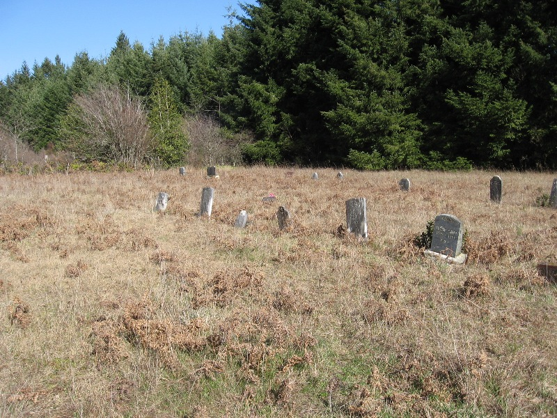 Highland Fellows Cemetery
