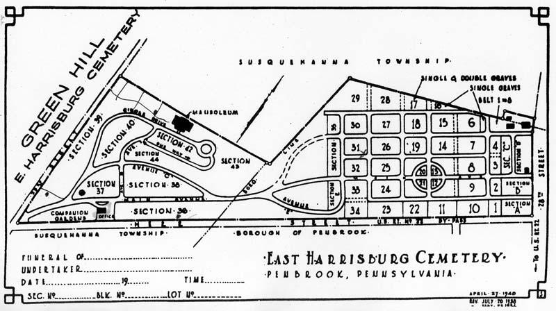 East Harrisburg Cemetery