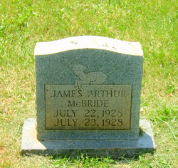 James Arthur McBride