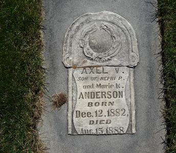 Axel V Anderson