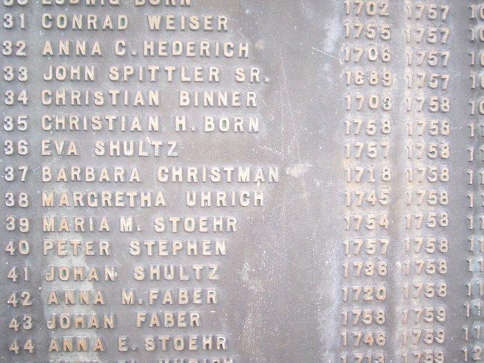 Christian Binner, Sr