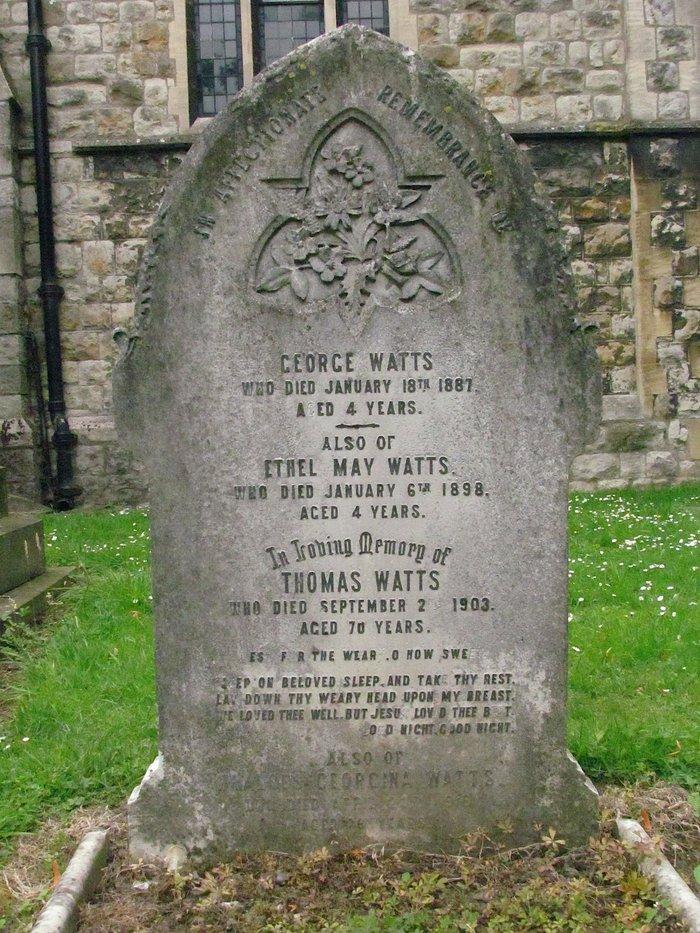 George Watts