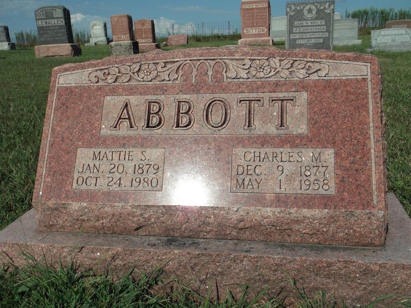 Charles Minor Abbott