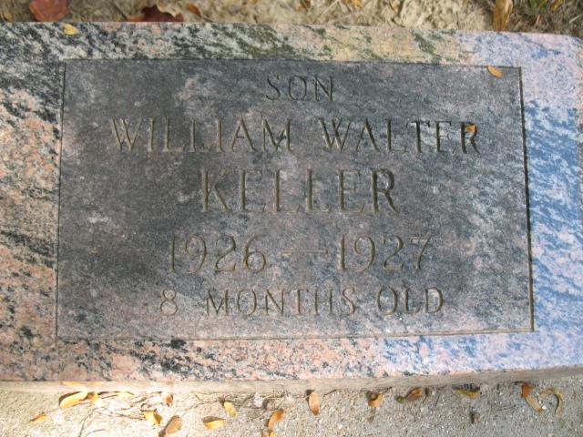 William Walter Keller