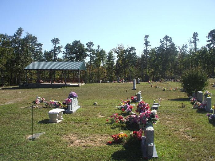 Elizabeth Cemetery