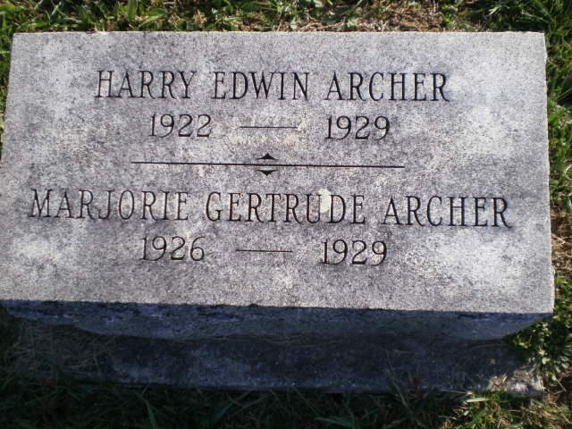 Marjorie Gertrude Archer