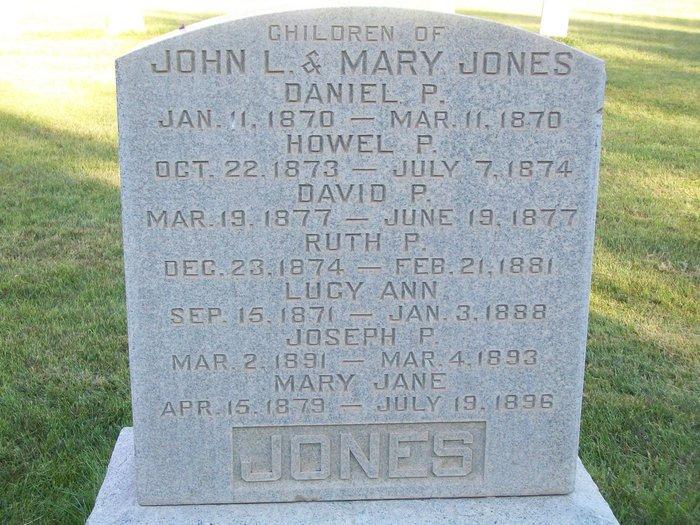 Daniel P Jones
