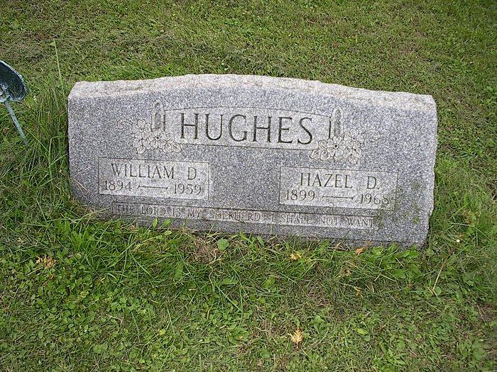 William Dawson Hughes