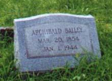 Archibald Bailey