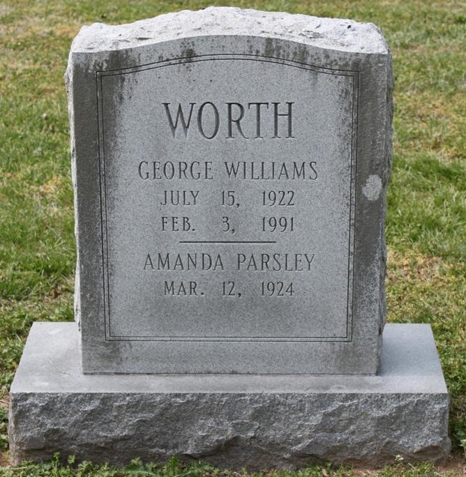 George Williams Worth
