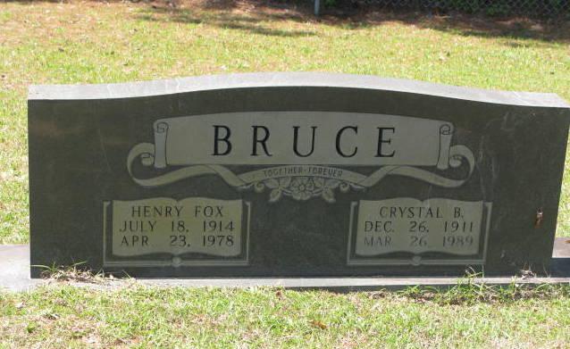 Henry Fox Bruce