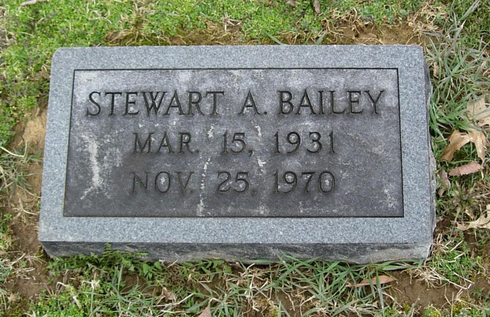 Stewart A. Bailey