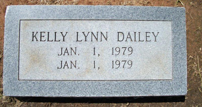 Kelly Lynn Dailey