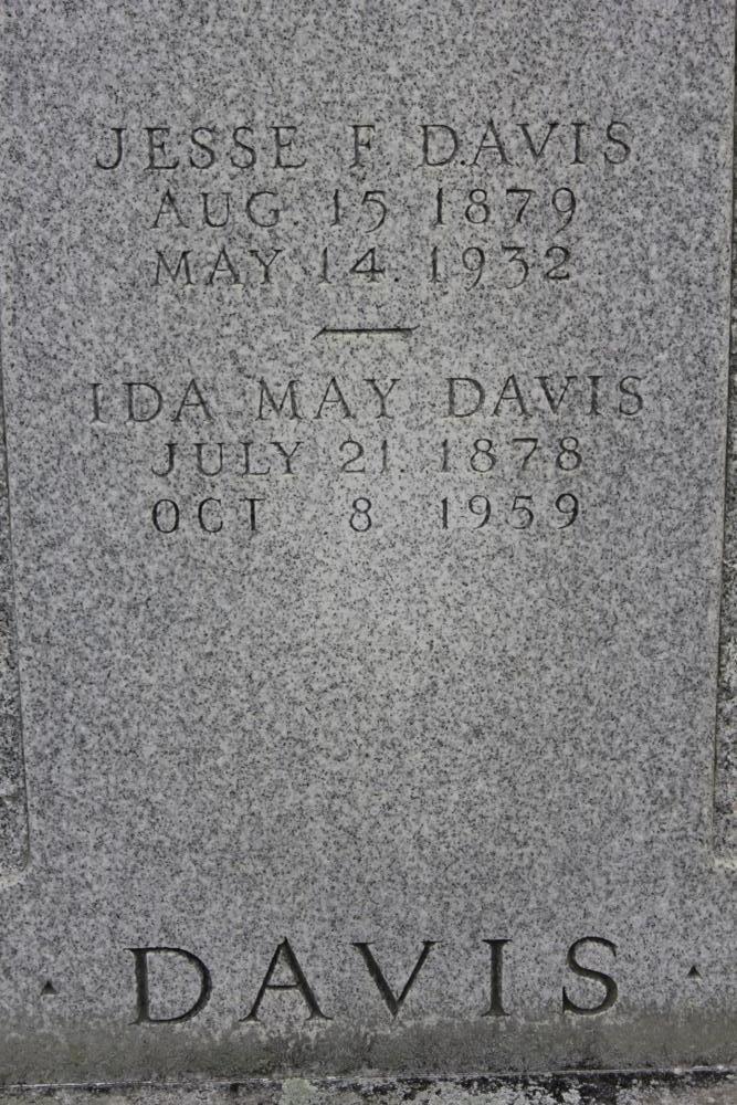 Jesse Franklin Davis