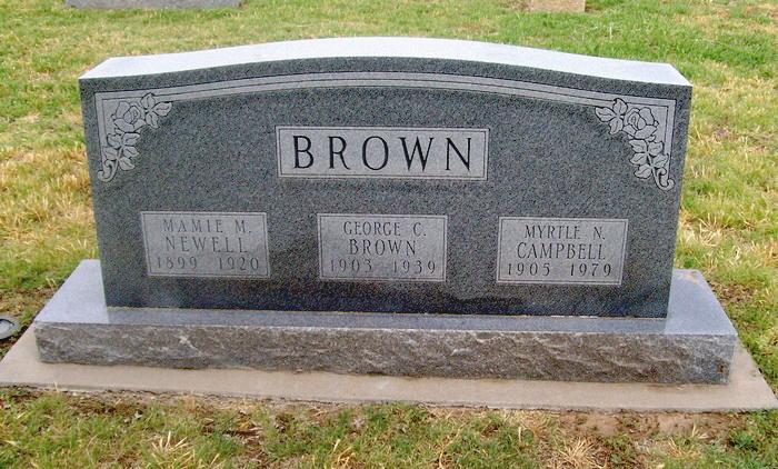 George Carr Brown