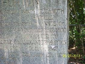Mary Elizabeth <i>Harrell</i> Horton