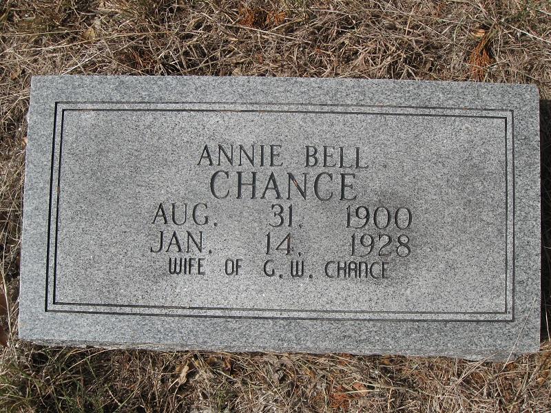 Annie Bell Chance