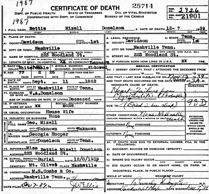 Bettie Mizell Donelson (1862-1939) - Find A Grave Memorial