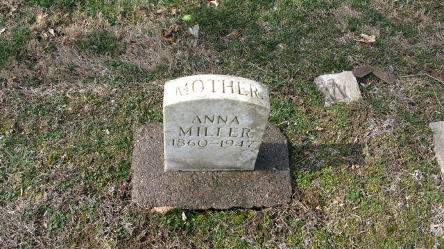 Anna E. <i>Parrish</i> Miller
