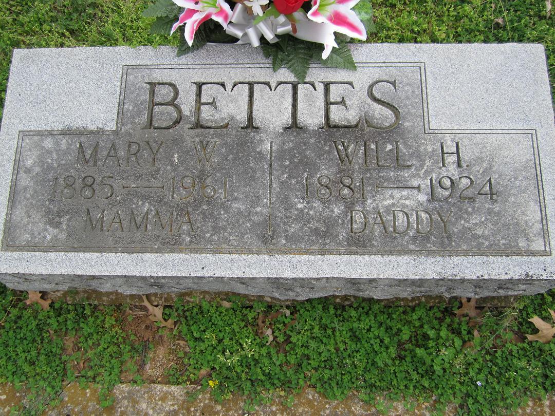 William Harry Bettis