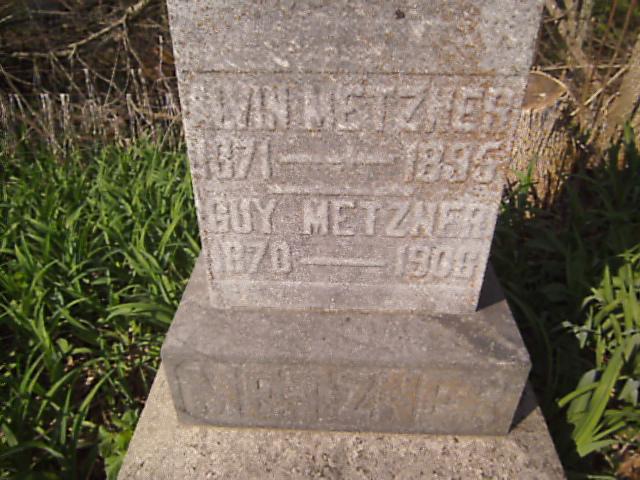 Gay Metzner