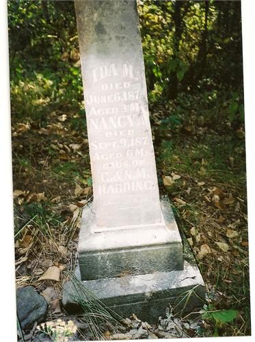 Ida M Harding