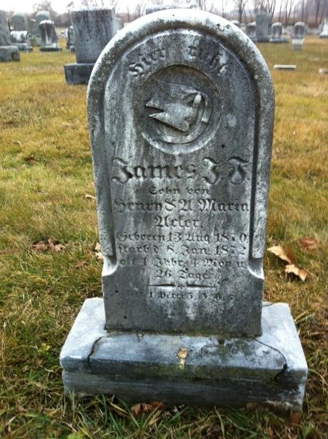 James J. F. Acker