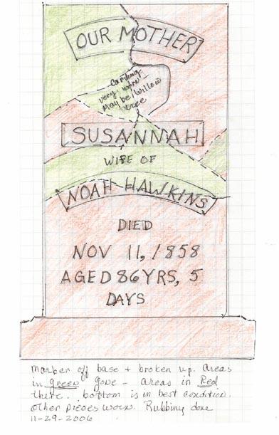 Susannah <i>Reynolds</i> Hawkins