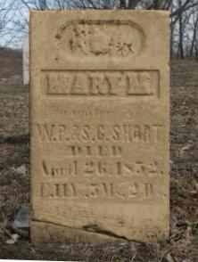 Mary M Short