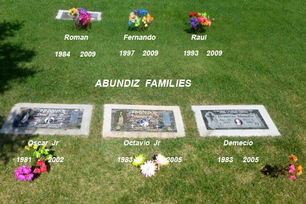Fernando Abundiz